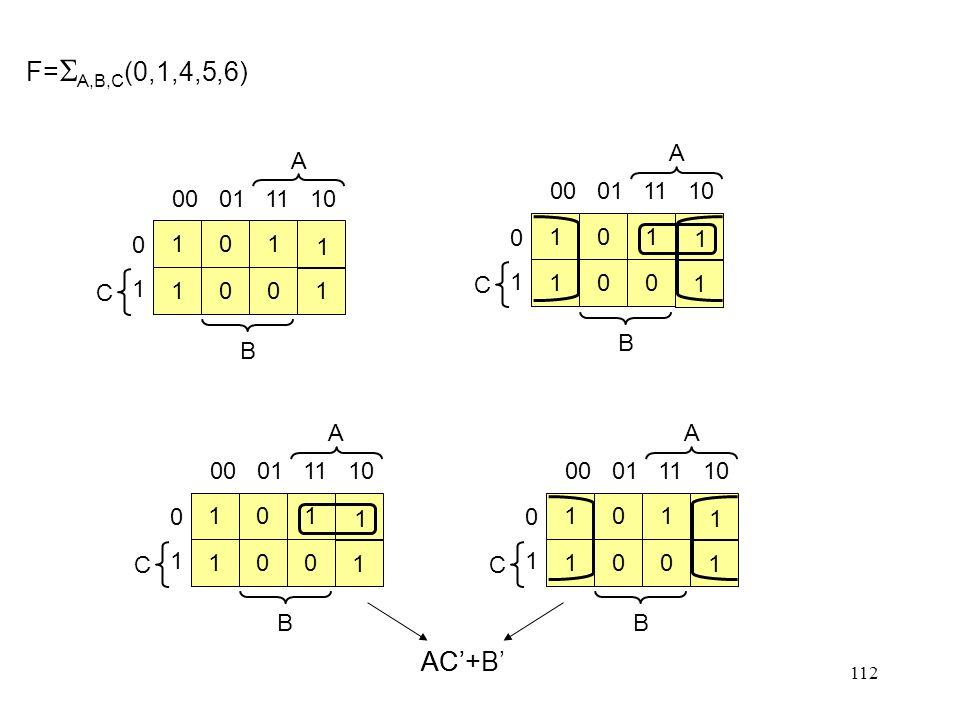 F=SA,B,C(0,1,4,5,6) AC' AC'+B' A C B 1 00 01 11 10 A C B 1 00 01 11 10