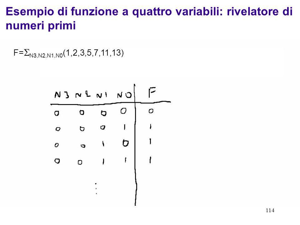 Esempio di funzione a quattro variabili: rivelatore di numeri primi