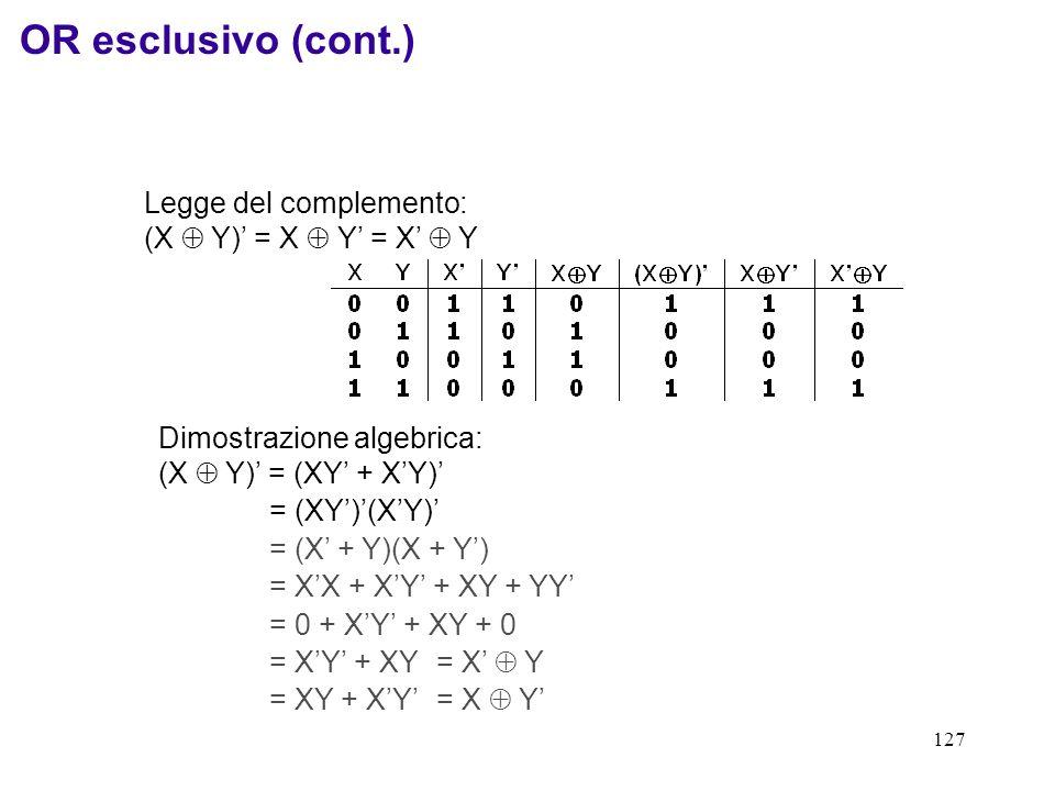 OR esclusivo (cont.) Legge del complemento: (X  Y)' = X  Y' = X'  Y