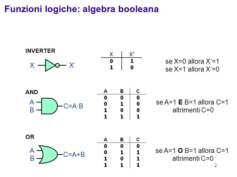 Funzioni logiche: algebra booleana