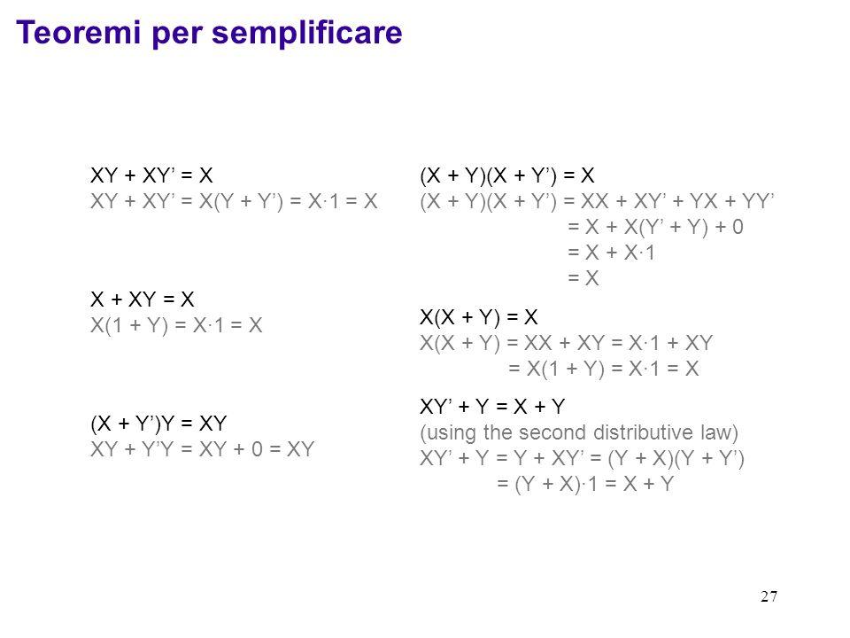 Teoremi per semplificare