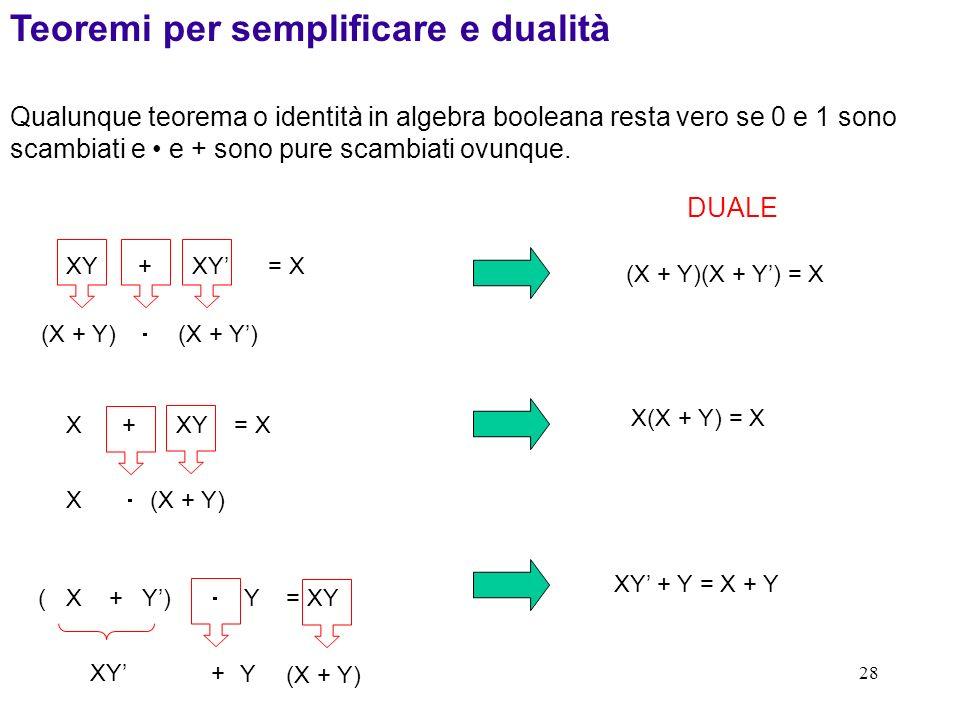 Teoremi per semplificare e dualità