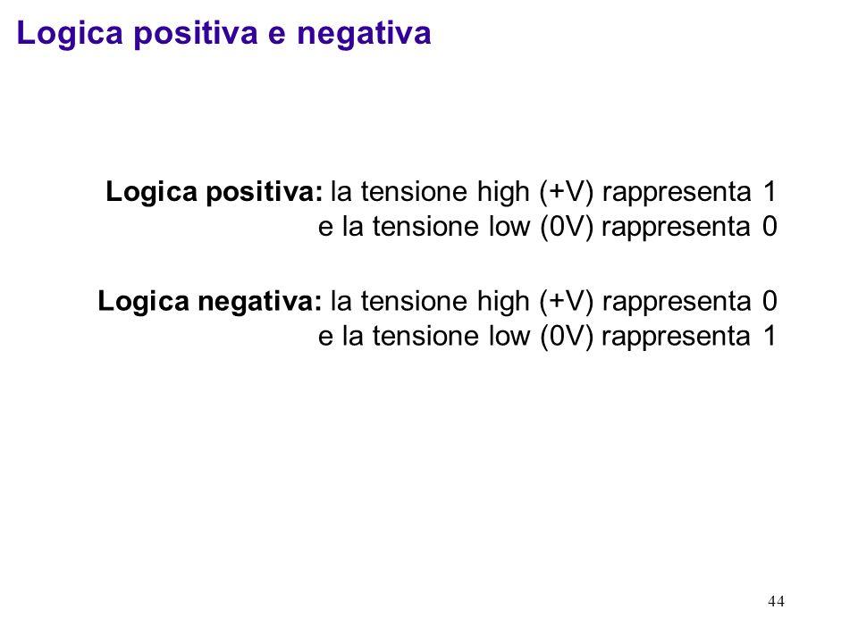 Logica positiva e negativa