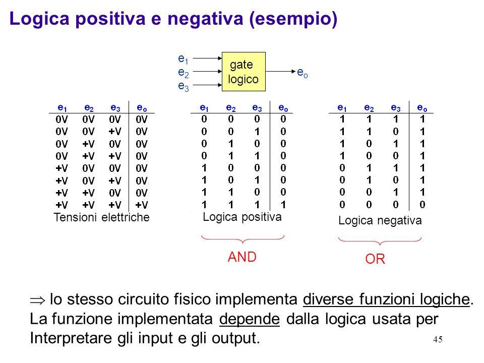 Logica positiva e negativa (esempio)