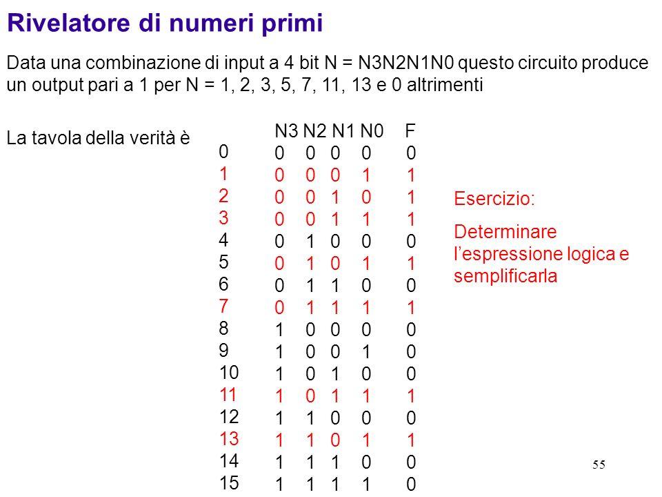 Rivelatore di numeri primi