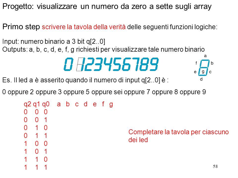 Progetto: visualizzare un numero da zero a sette sugli array