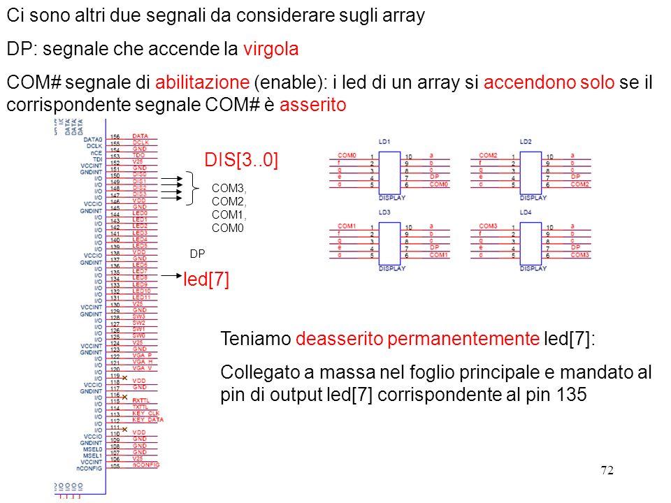Ci sono altri due segnali da considerare sugli array