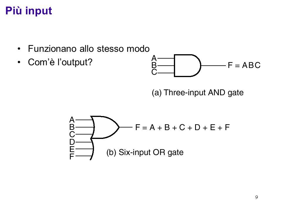 Più input Funzionano allo stesso modo Com'è l'output