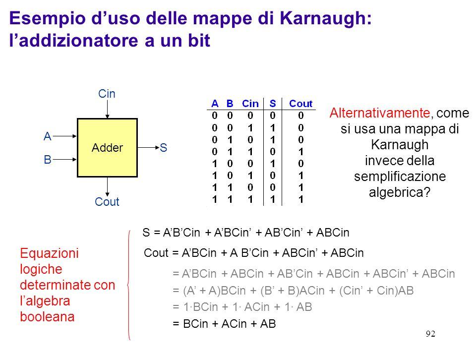 Esempio d'uso delle mappe di Karnaugh: l'addizionatore a un bit