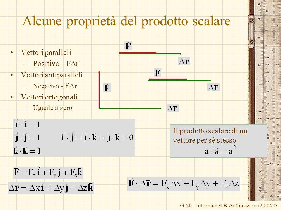 Alcune proprietà del prodotto scalare