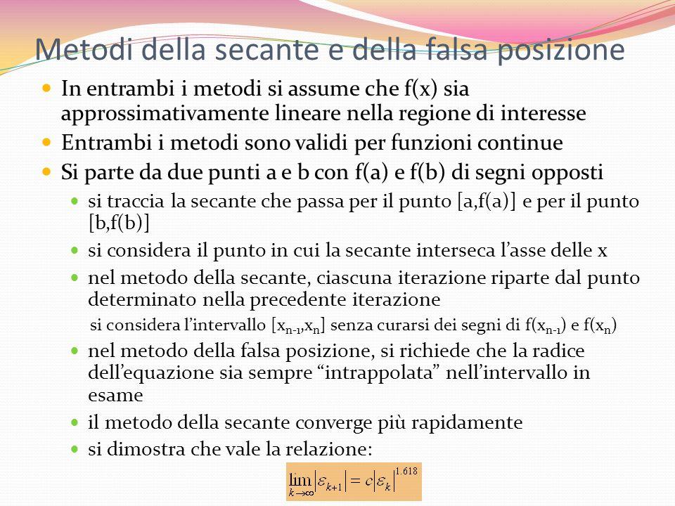 Metodi della secante e della falsa posizione