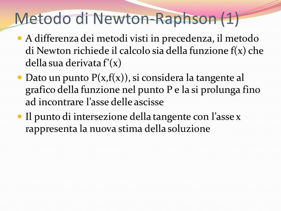 Metodo di Newton-Raphson (1)