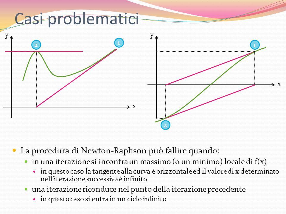 Casi problematici La procedura di Newton-Raphson può fallire quando: