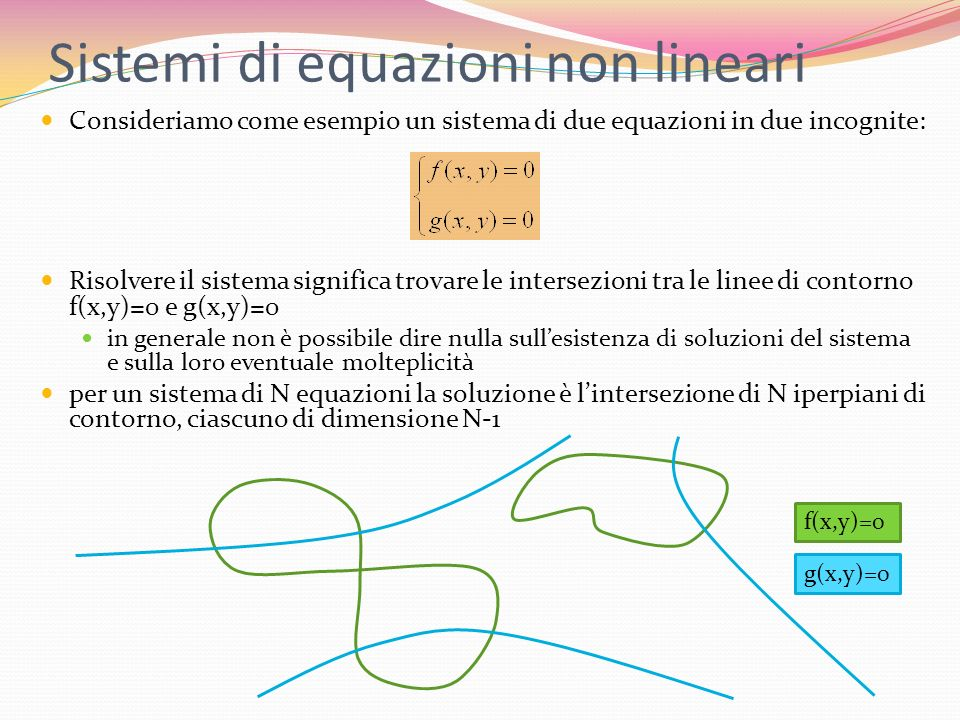 Sistemi di equazioni non lineari