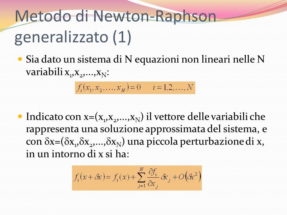 Metodo di Newton-Raphson generalizzato (1)