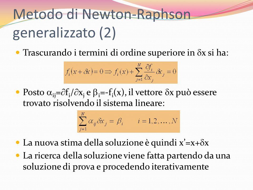 Metodo di Newton-Raphson generalizzato (2)
