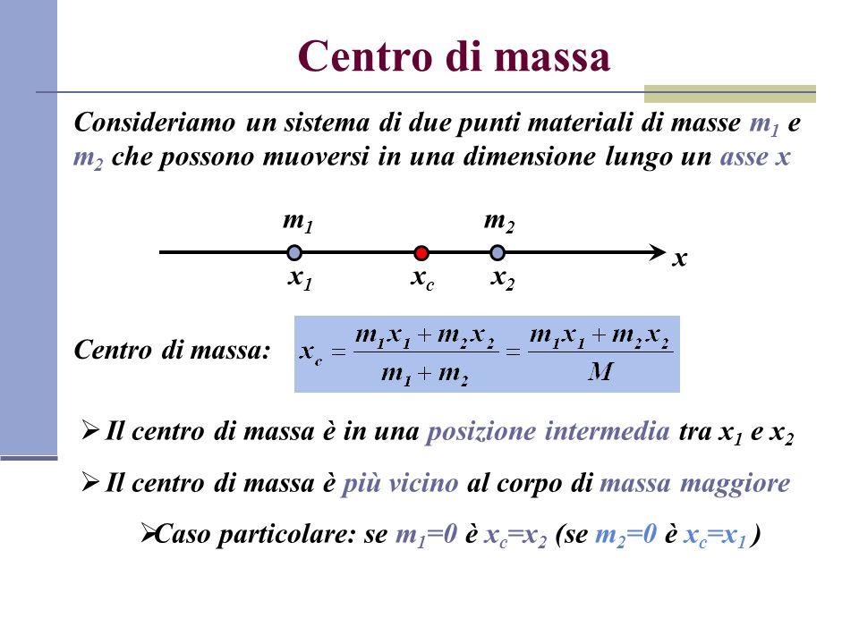 Centro di massa Consideriamo un sistema di due punti materiali di masse m1 e m2 che possono muoversi in una dimensione lungo un asse x.