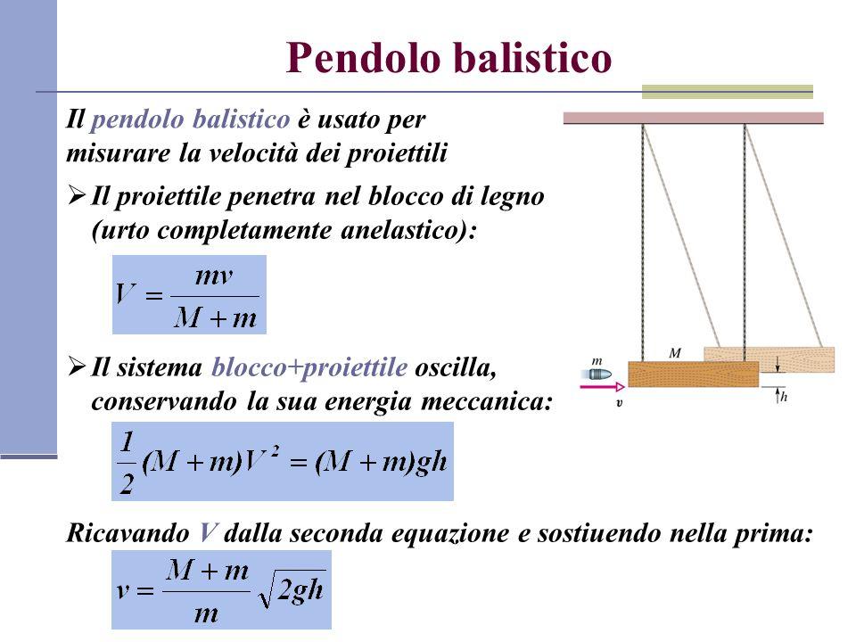 Pendolo balistico Il pendolo balistico è usato per misurare la velocità dei proiettili.