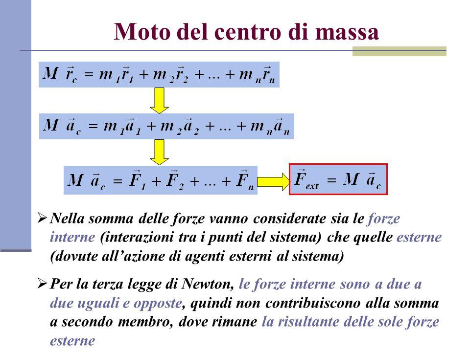 Moto del centro di massa