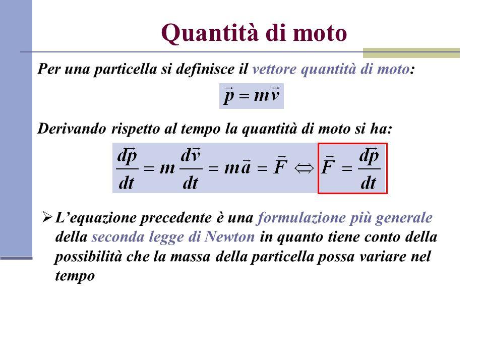 Quantità di moto Per una particella si definisce il vettore quantità di moto: Derivando rispetto al tempo la quantità di moto si ha: