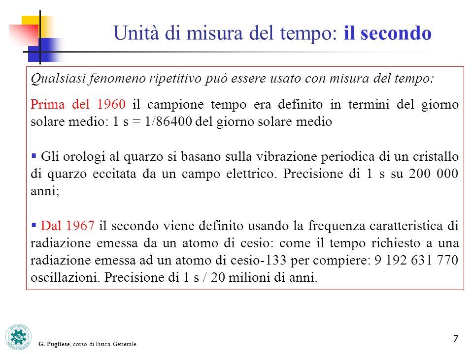 Unità di misura del tempo: il secondo