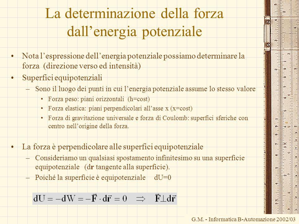 La determinazione della forza dall'energia potenziale