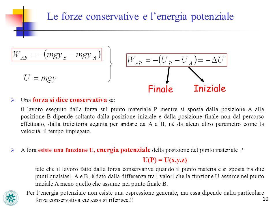 Le forze conservative e l'energia potenziale