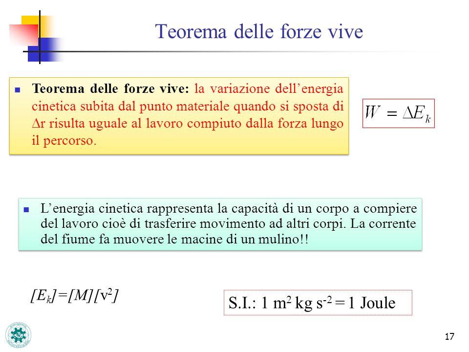 Teorema delle forze vive