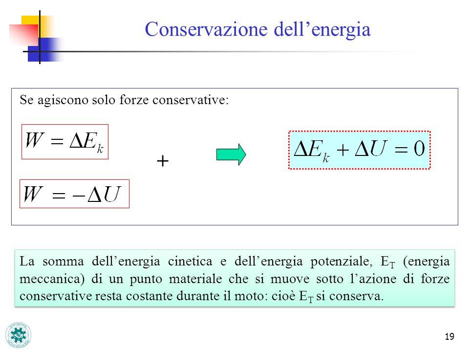 Conservazione dell'energia