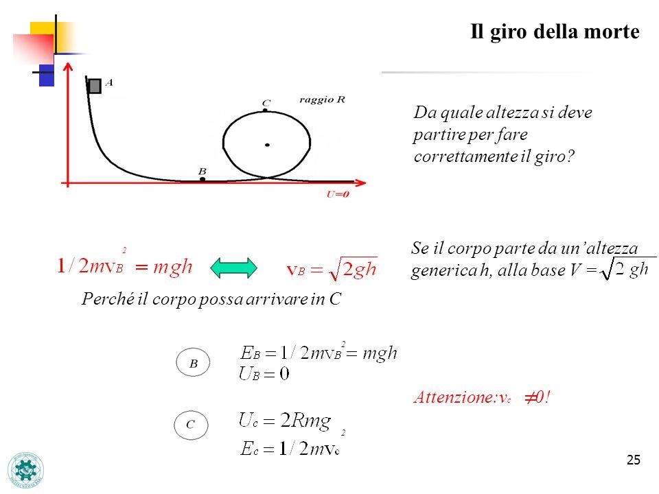 Il giro della morte Da quale altezza si deve partire per fare correttamente il giro Se il corpo parte da un'altezza generica h, alla base V =