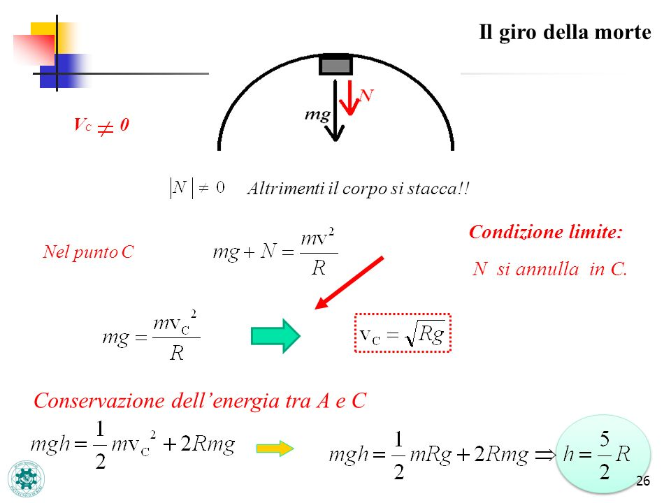 Conservazione dell'energia tra A e C