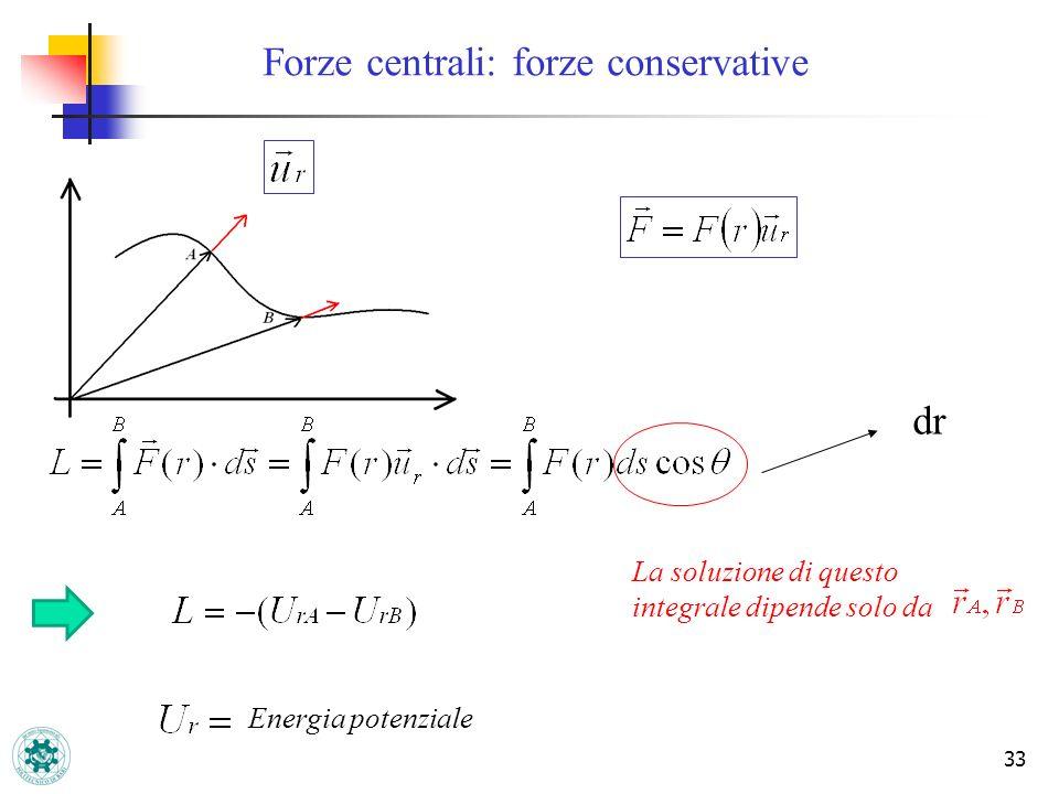 Forze centrali: forze conservative