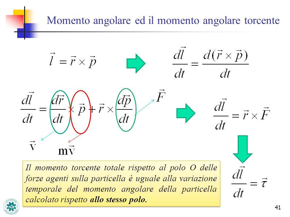 Momento angolare ed il momento angolare torcente