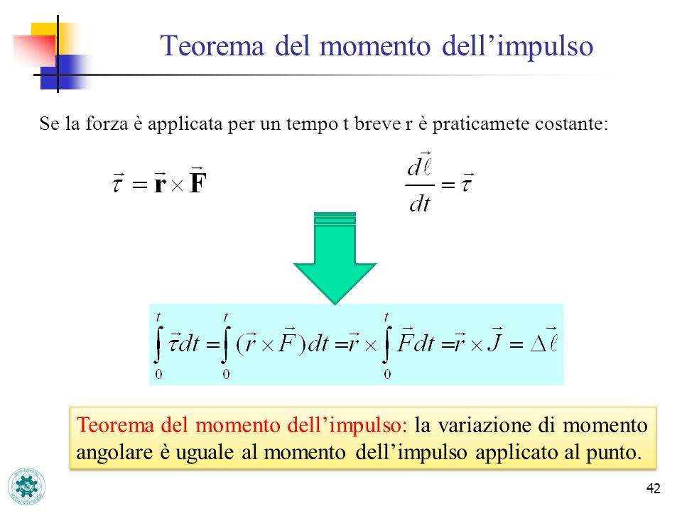 Teorema del momento dell'impulso