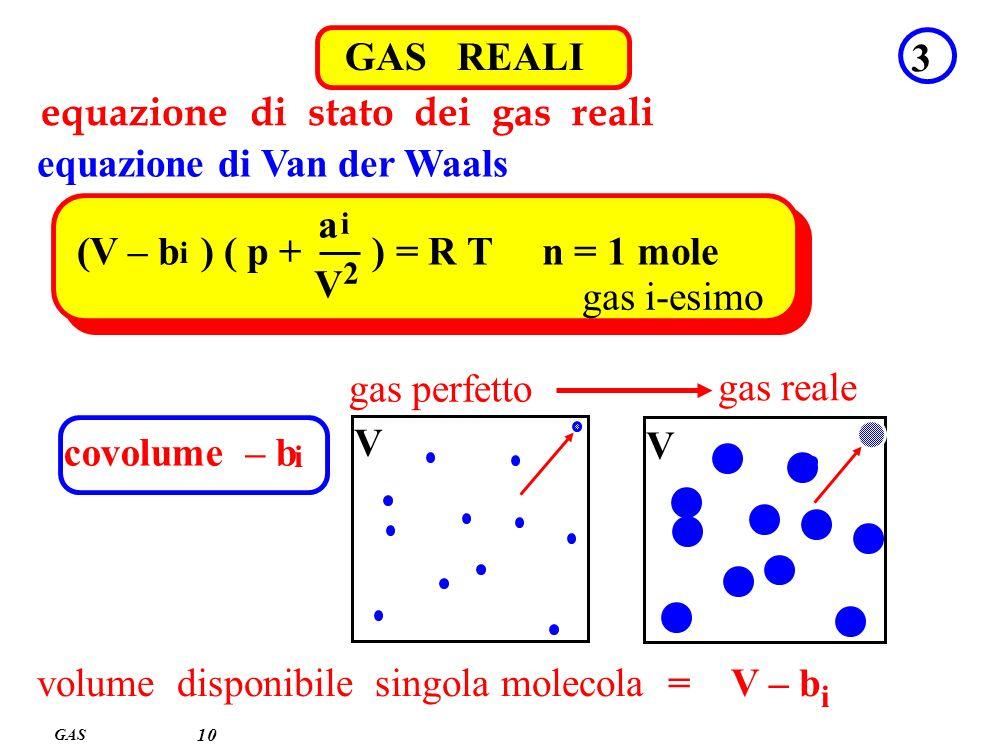 i i i GAS REALI 3 equazione di stato dei gas reali