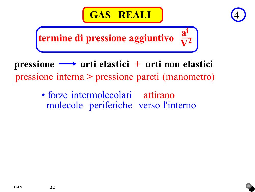 i GAS REALI 4 a termine di pressione aggiuntivo V2