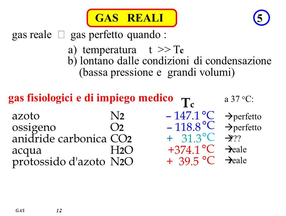 Tc GAS REALI 5 gas reale º gas perfetto quando :