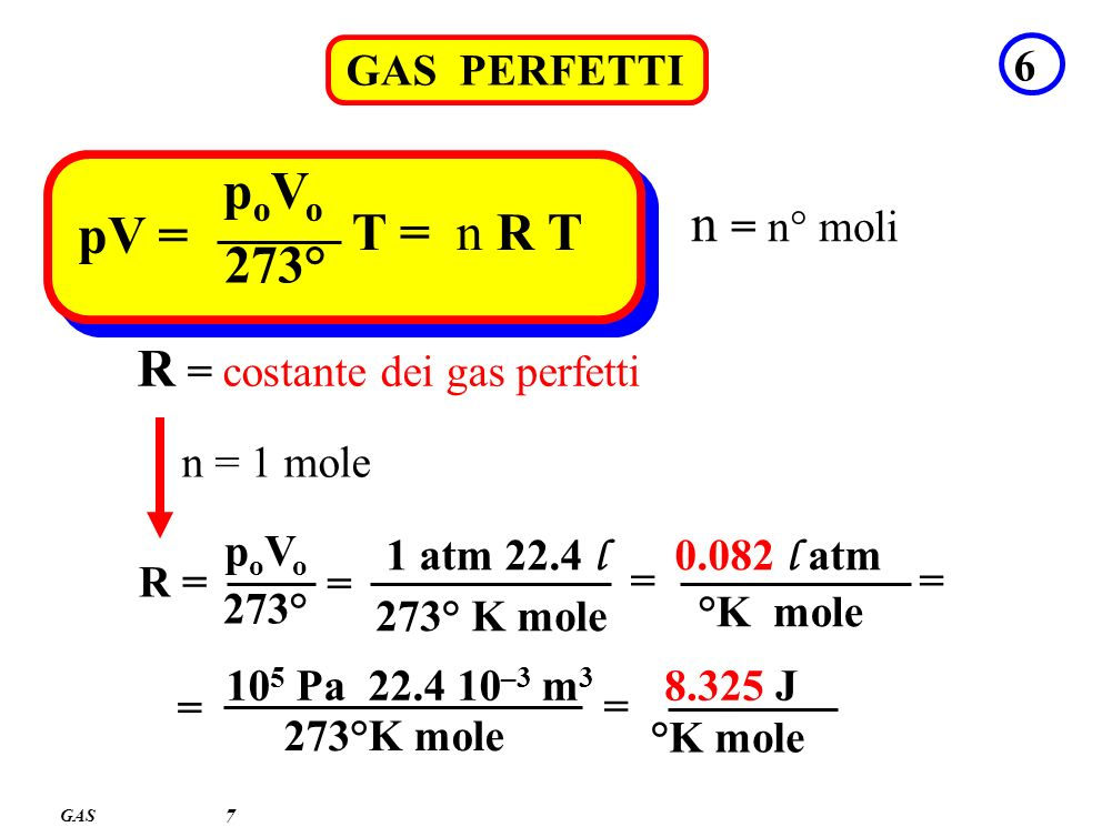 R = costante dei gas perfetti