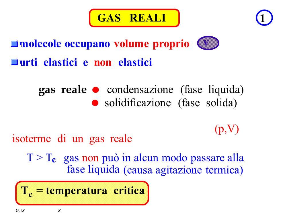 c GAS REALI 1 v molecole occupano volume proprio
