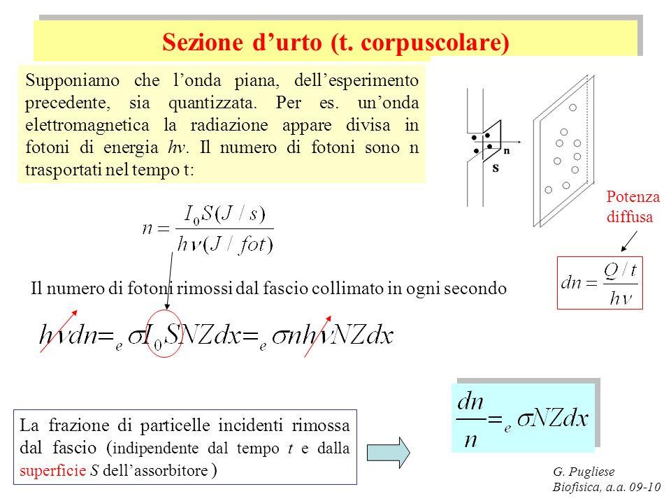 Sezione d'urto (t. corpuscolare)
