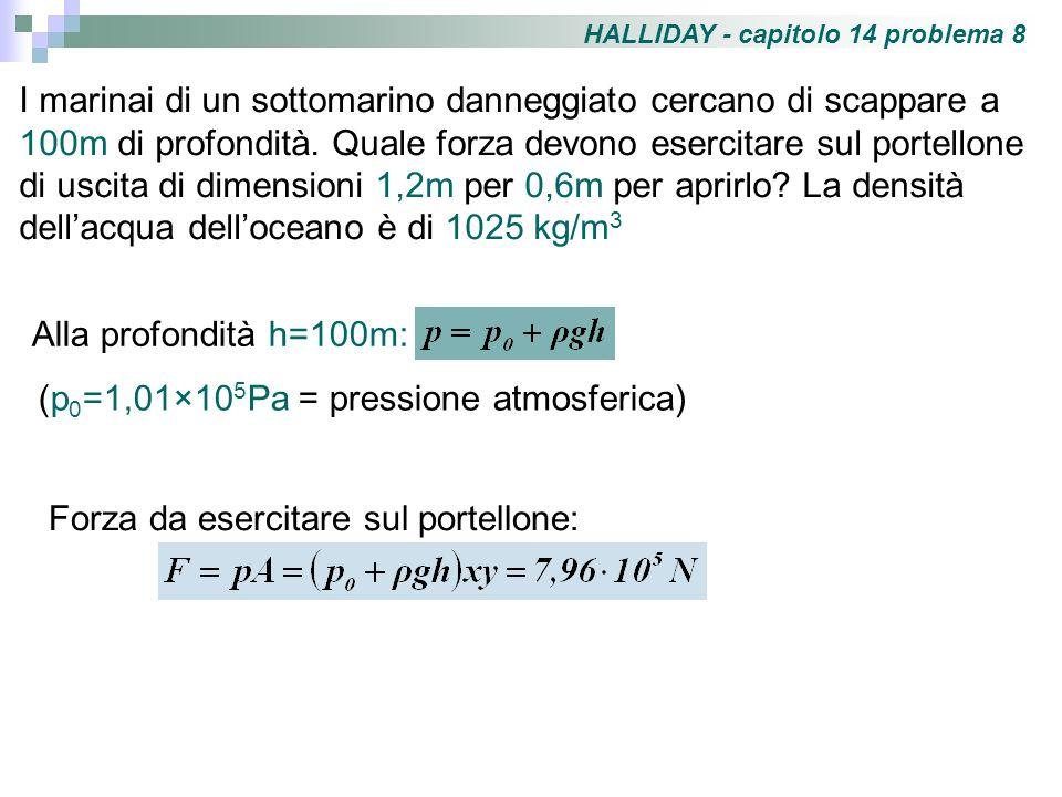 (p0=1,01×105Pa = pressione atmosferica)