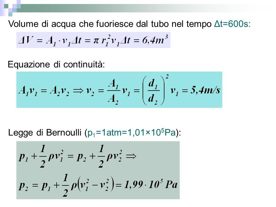 Volume di acqua che fuoriesce dal tubo nel tempo Δt=600s: