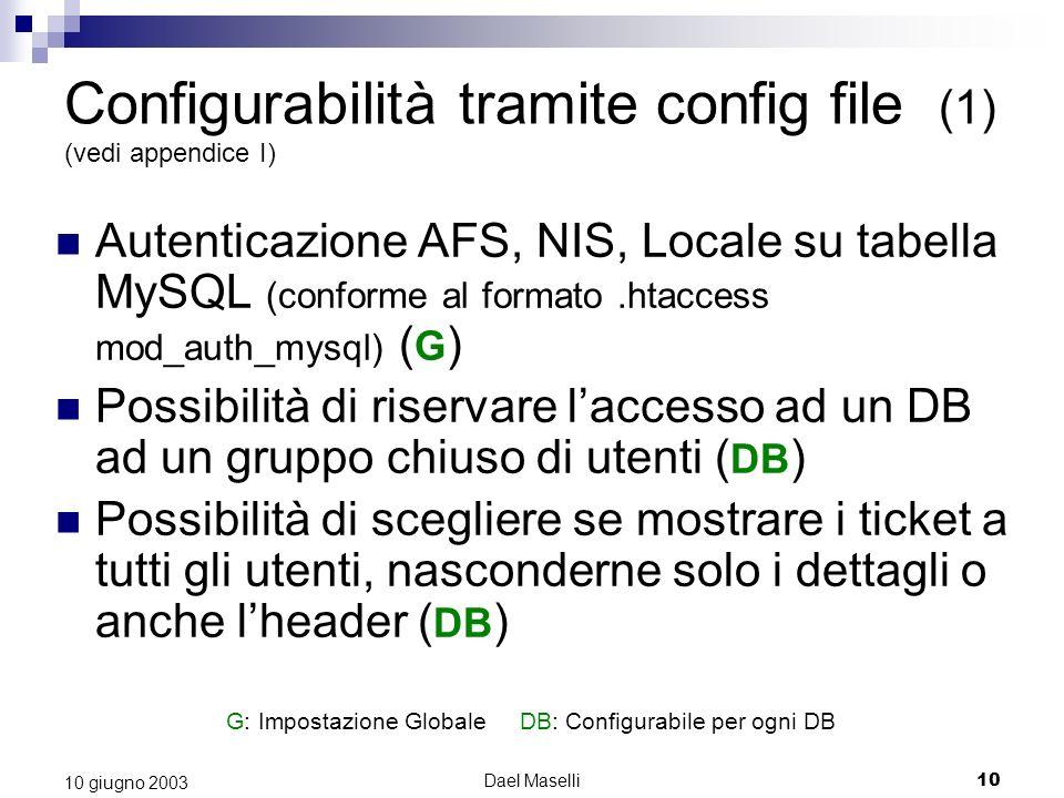 Configurabilità tramite config file (1) (vedi appendice I)