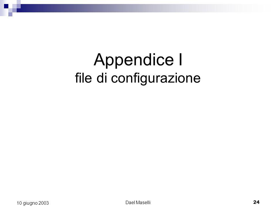 Appendice I file di configurazione