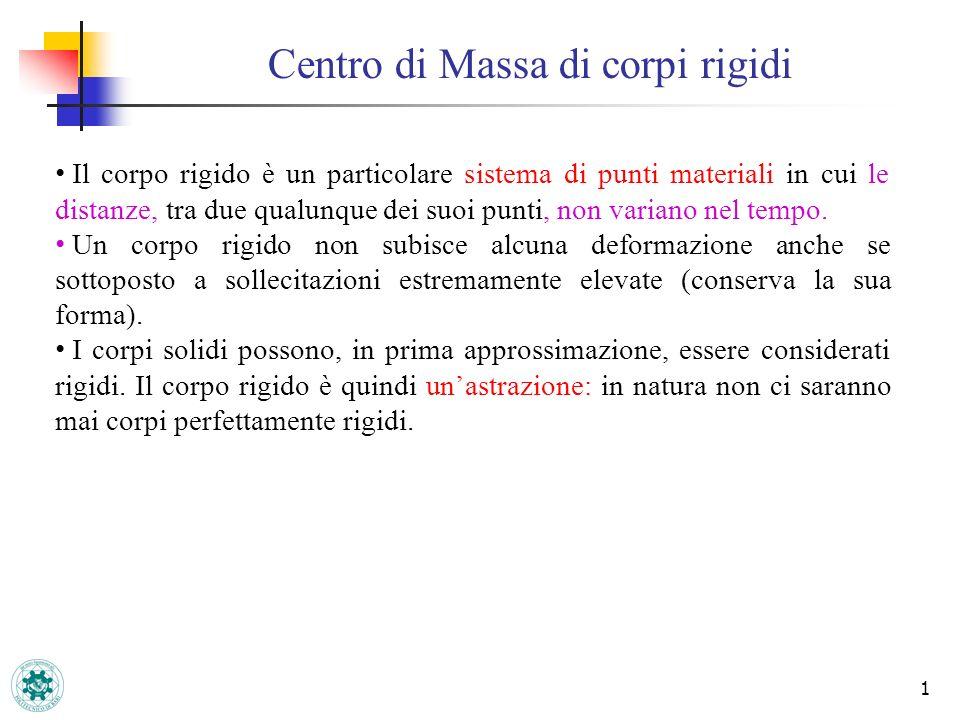 Centro di Massa di corpi rigidi