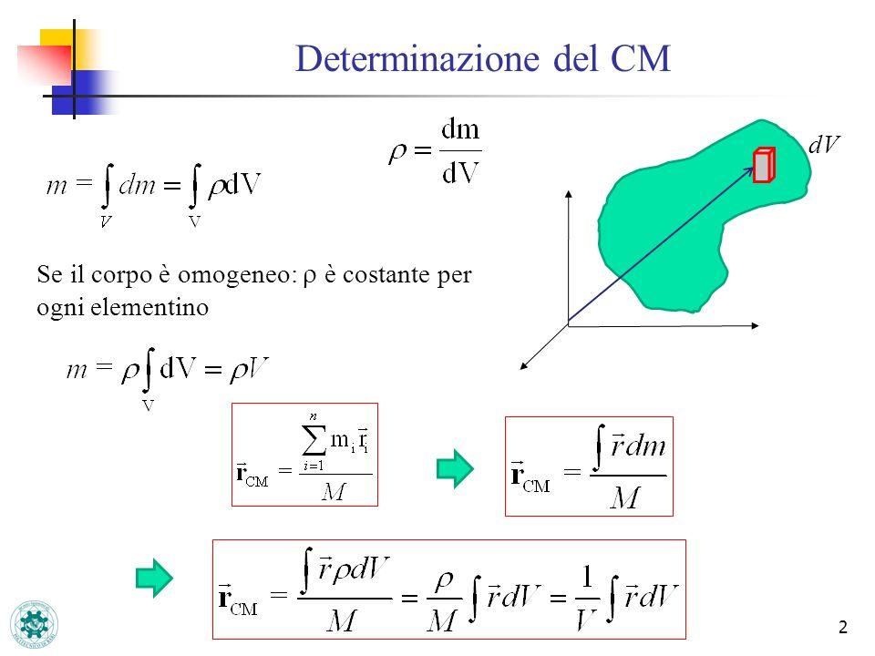 Determinazione del CM dV