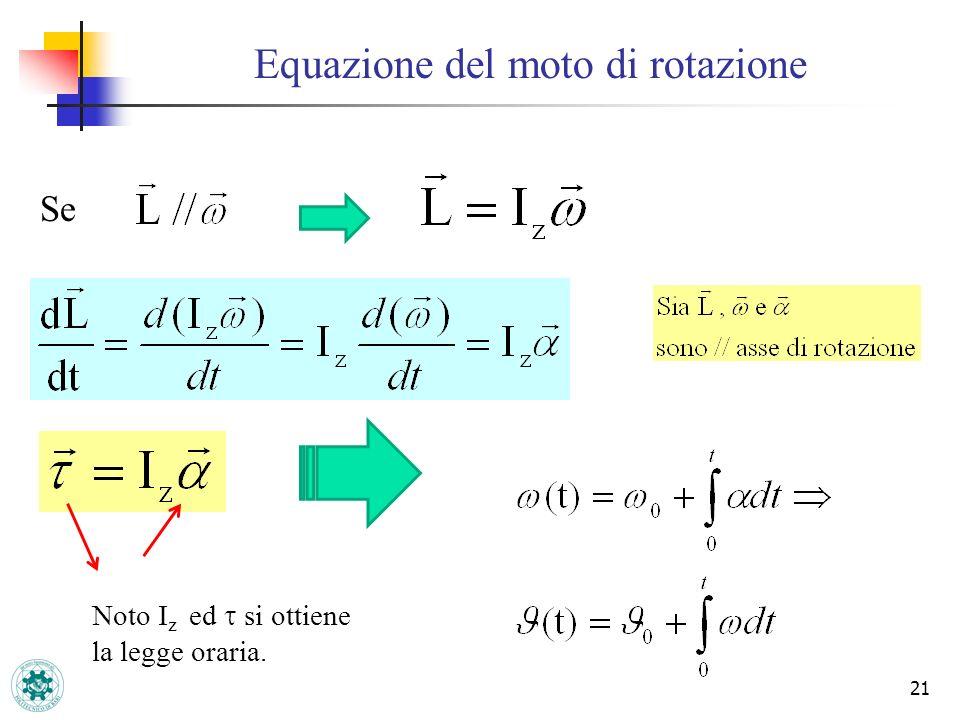 Equazione del moto di rotazione