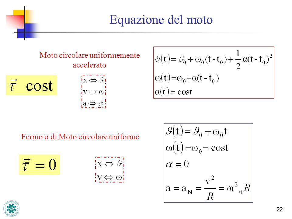 Equazione del moto Moto circolare uniformemente accelerato