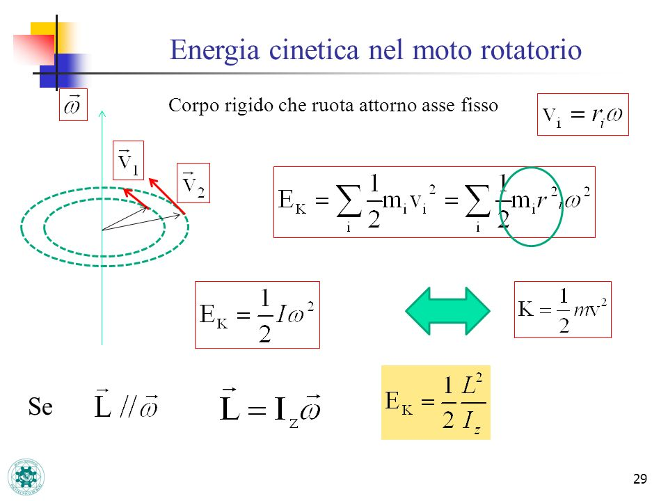 Energia cinetica nel moto rotatorio