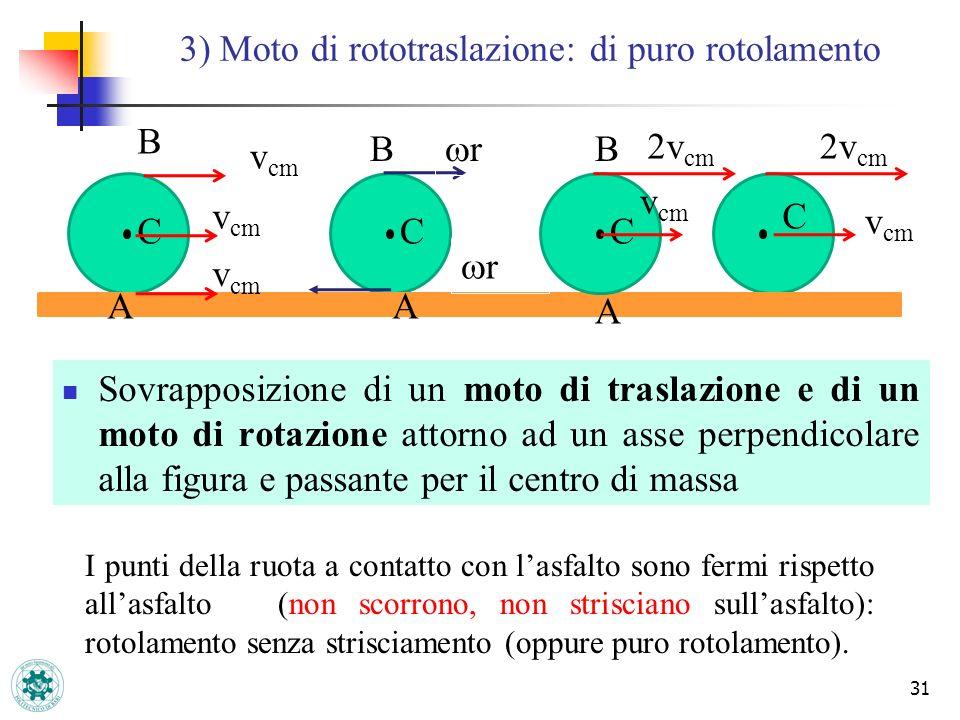 3) Moto di rototraslazione: di puro rotolamento